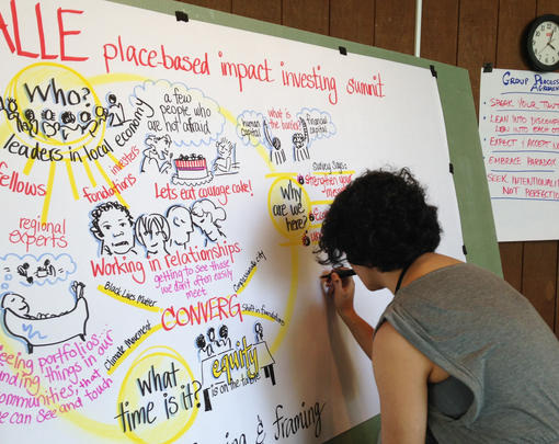 A person drawing notes at a BALLE event