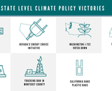 2016 Elections and State Level Climate Policy Victories